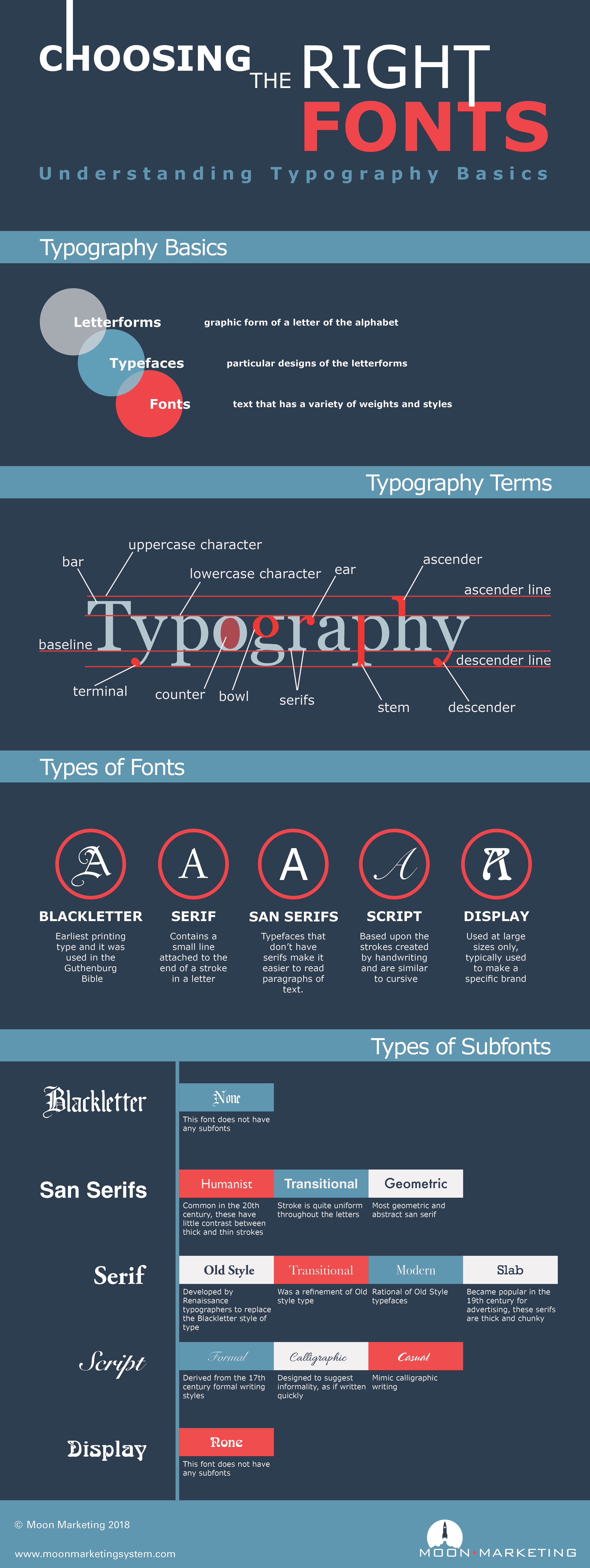 Choosing the Right Font: The Basics of Typography [Infographic]